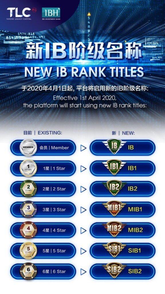 IBH(TLC)のタイトル名称の変更