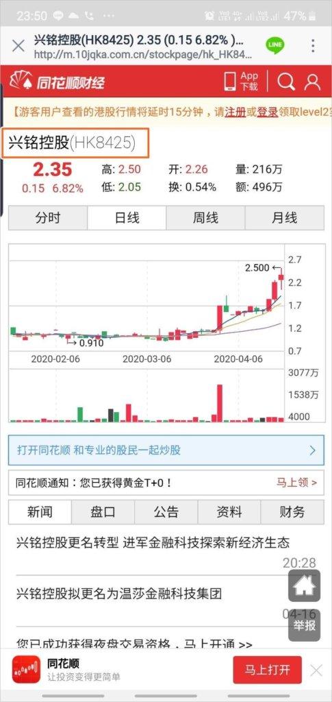 ウィンザーマスターグループ香港8425企業の買収について