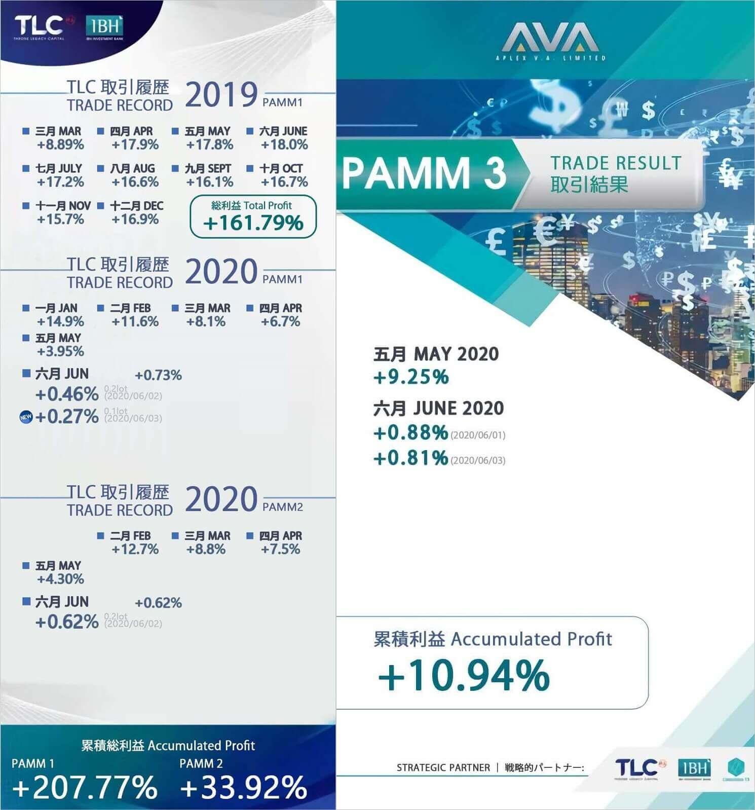 202005TLC(IBH)PAMMの結果
