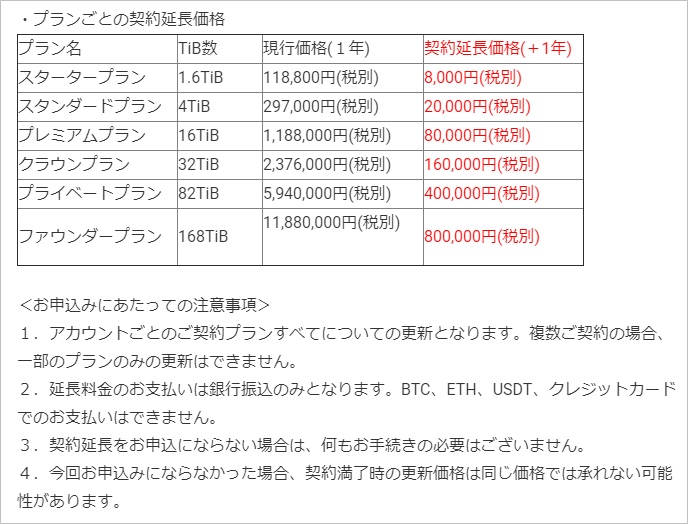 ファイルコインマイナー延長のお知らせ