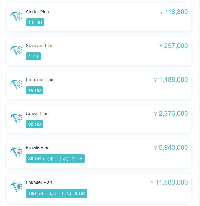 第三期ファイルコインマイナーの販売価格