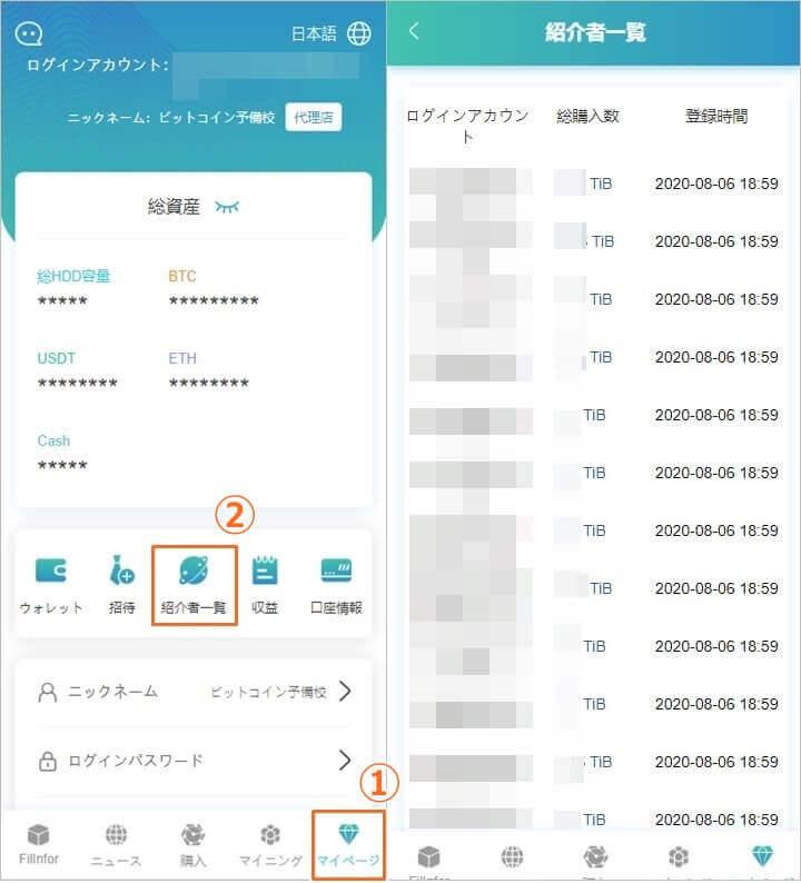 ファイルコインマイナーの購入者リスト