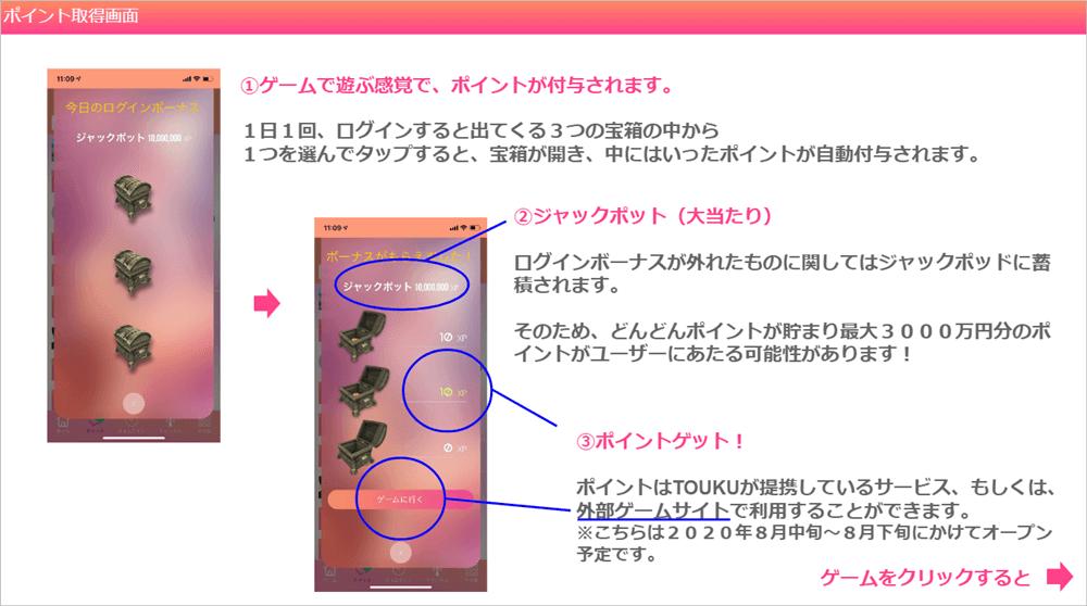 トーク(Touku)のキャンペーン