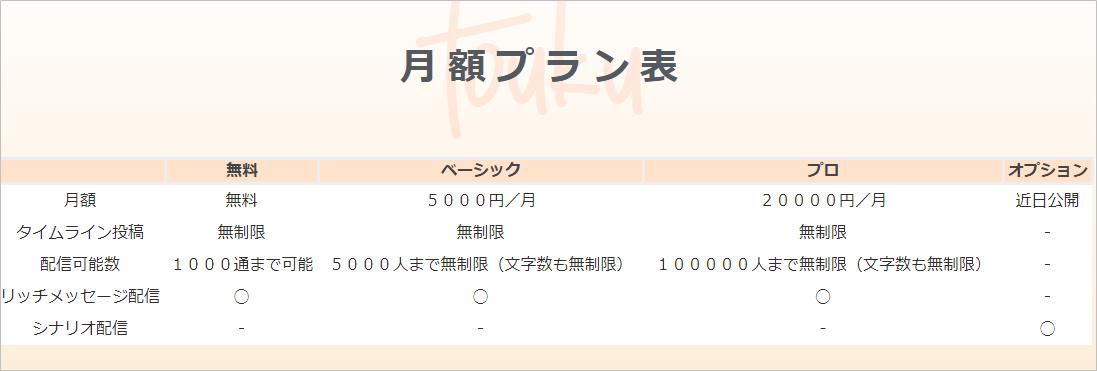 トーク(Touku)の月額プラン