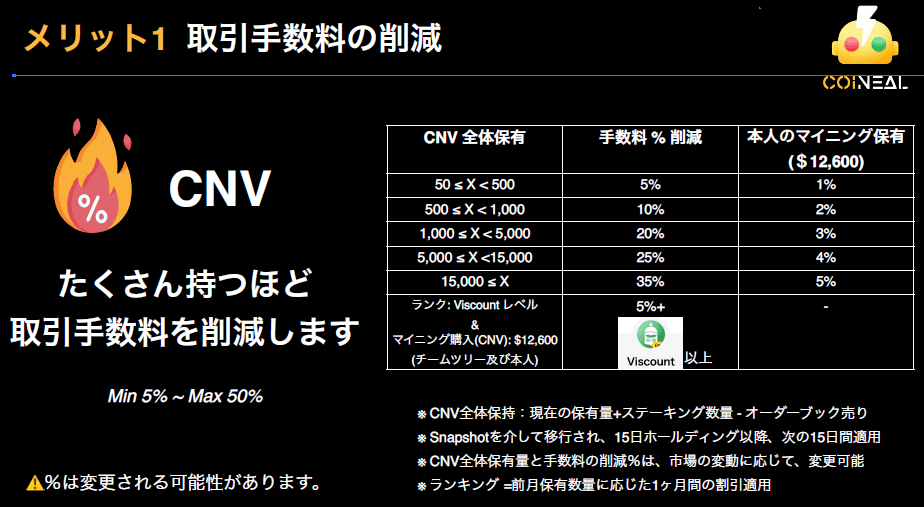 CNVの新しいプロジェクト(取引手数料の削減)