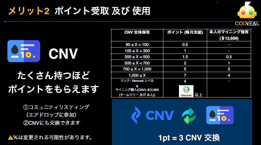 CNVの新しいプロジェクト