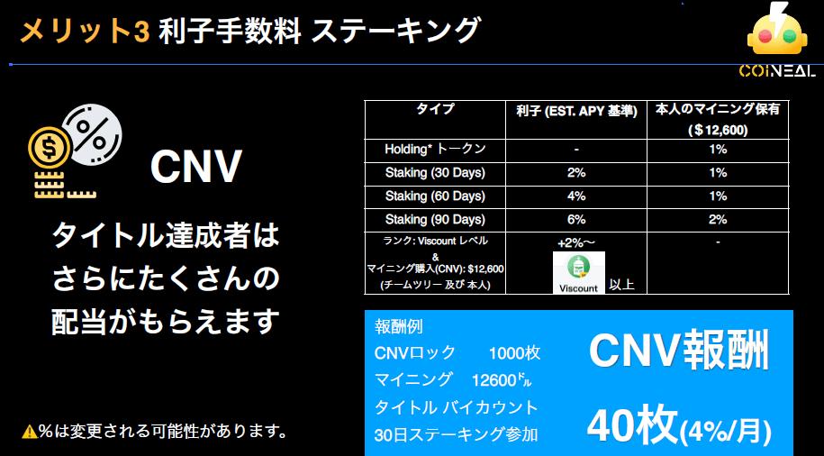 CNVの新しいプロジェクト・ステーキング