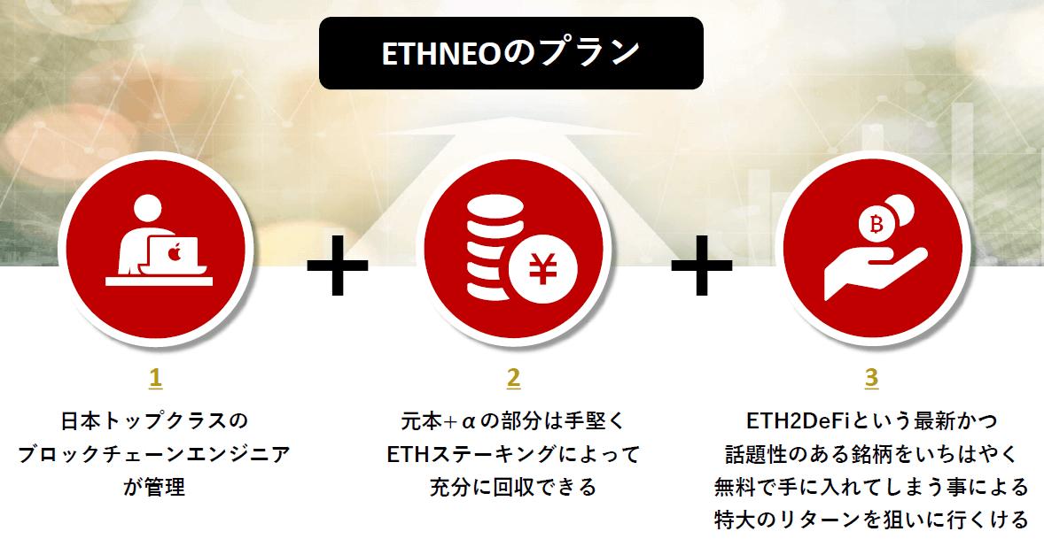 イーサネオ(ETHneo)のプロジェクト